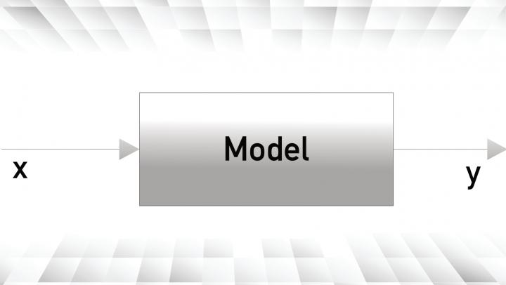 Objekte, Funktionen und Modelle